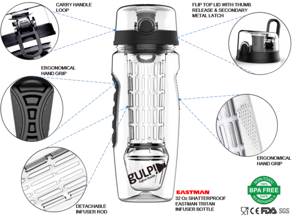 Fruit Infuser Water bottle Arctic Edition feature