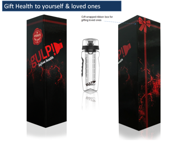 Health Gift-Wrapped